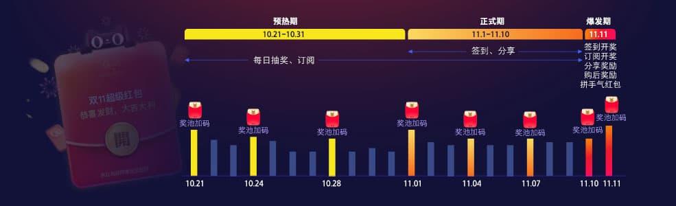 taobao1111